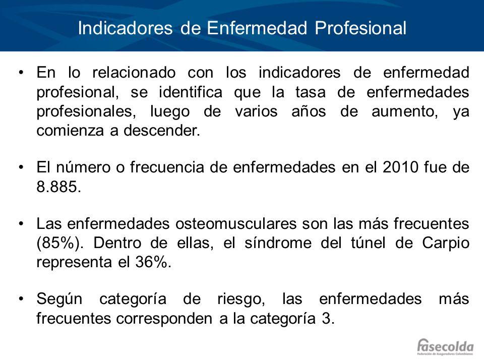 Fuente: Estadísticas Presidenciales Ministerio de la Protección Social, Sistema de Información Gremial, Cámara Técnica Riesgos profesionales FASECOLDA, No.