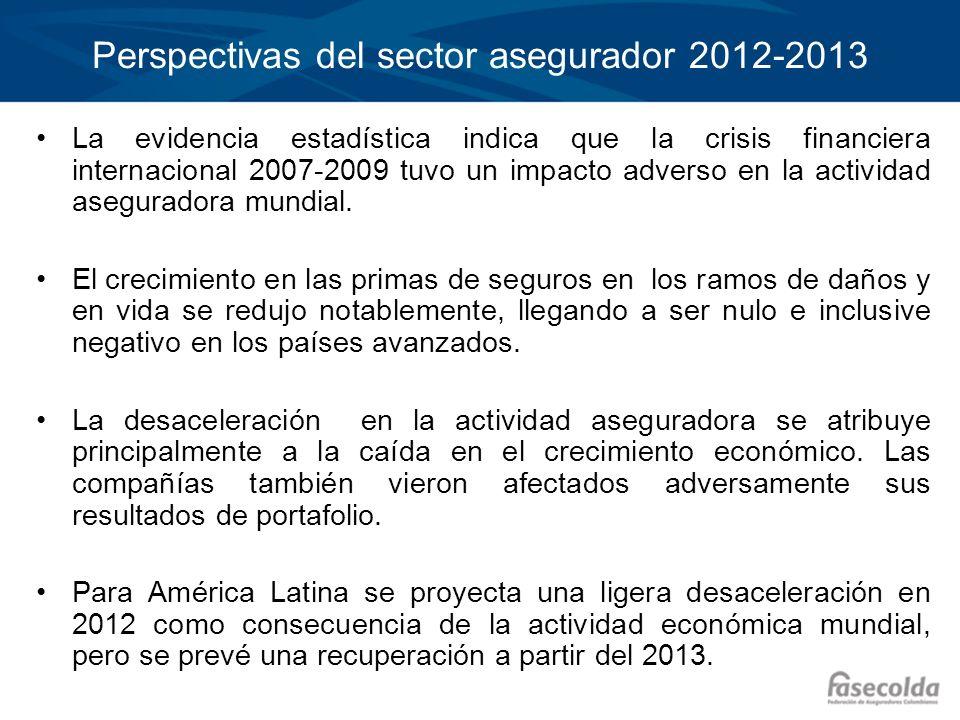Perspectivas del sector asegurador 2012-2013 La evidencia estadística indica que la crisis financiera internacional 2007-2009 tuvo un impacto adverso