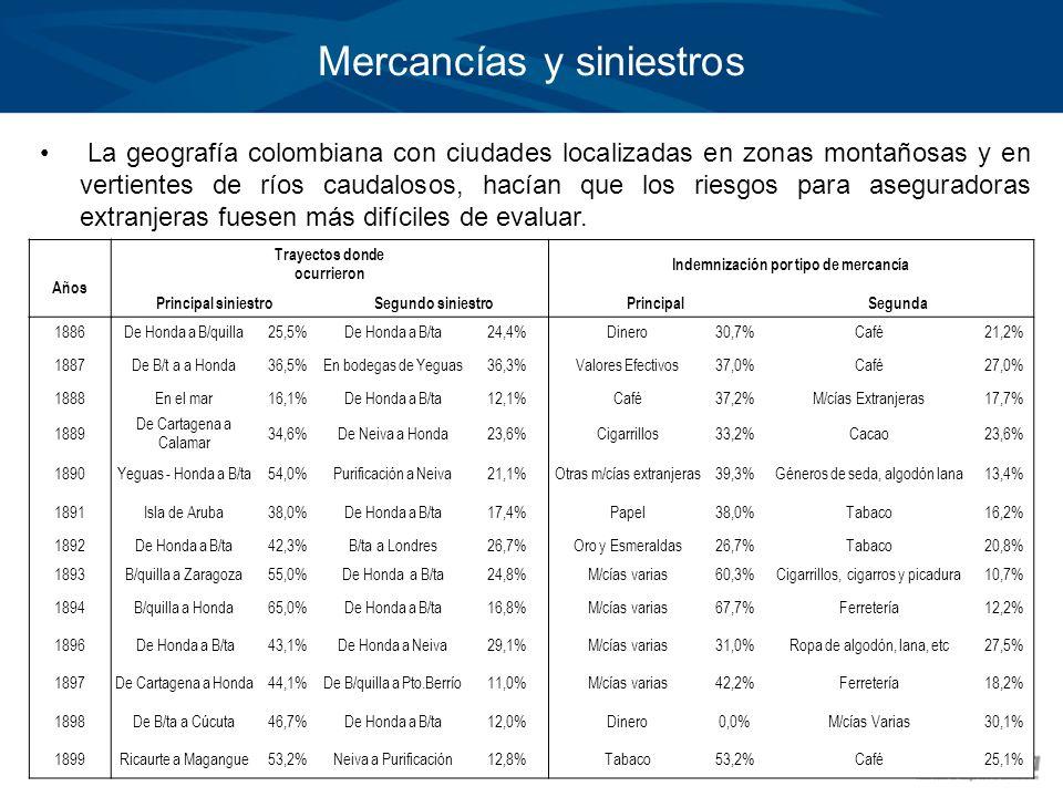 Mercancías y siniestros La geografía colombiana con ciudades localizadas en zonas montañosas y en vertientes de ríos caudalosos, hacían que los riesgo