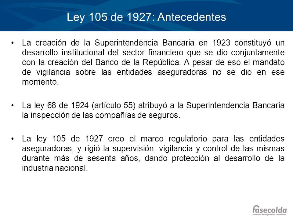 Ley 105 de 1927: Antecedentes La creación de la Superintendencia Bancaria en 1923 constituyó un desarrollo institucional del sector financiero que se