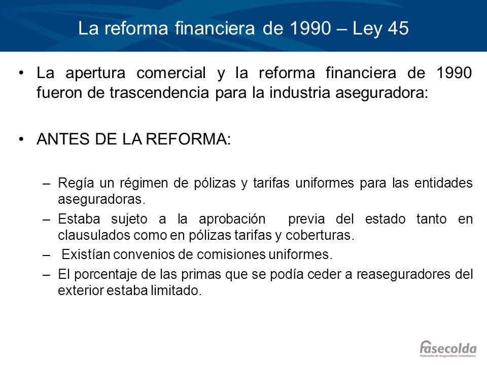 La reforma financiera de 1990 – Ley 45 La apertura comercial y la reforma financiera de 1990 fueron de trascendencia para la industria aseguradora: AN