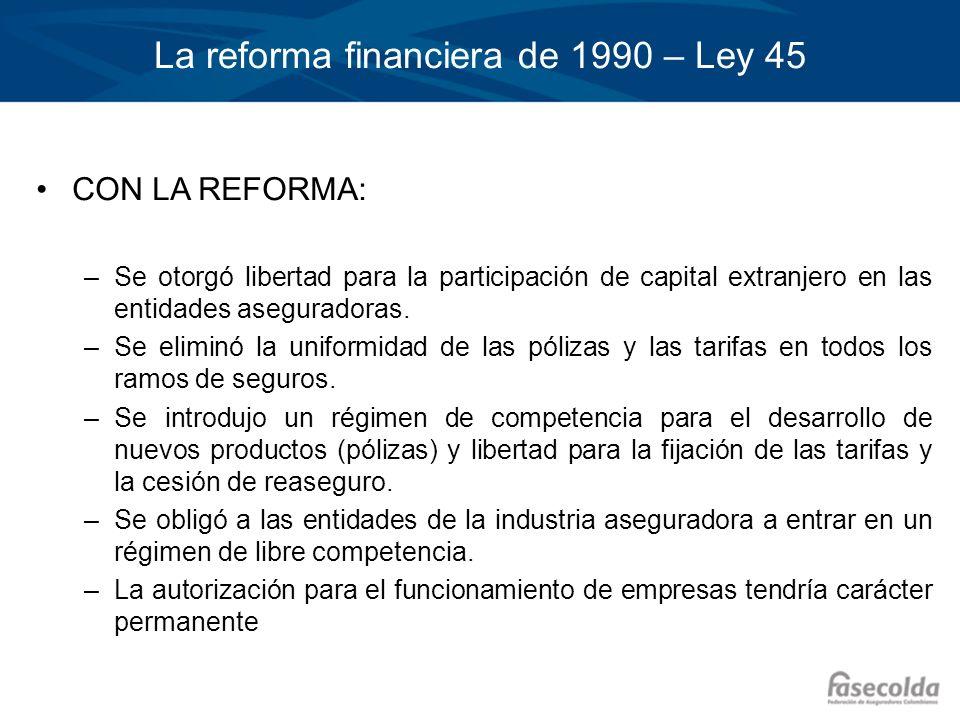 La reforma financiera de 1990 – Ley 45 CON LA REFORMA: –Se otorgó libertad para la participación de capital extranjero en las entidades aseguradoras.