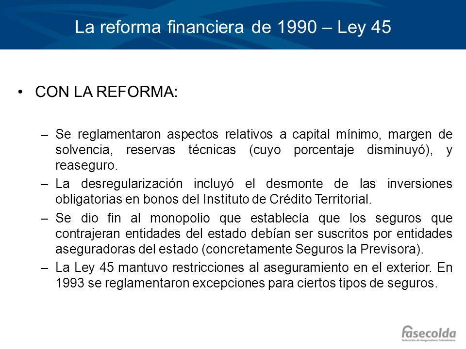 La reforma financiera de 1990 – Ley 45 CON LA REFORMA: –Se reglamentaron aspectos relativos a capital mínimo, margen de solvencia, reservas técnicas (