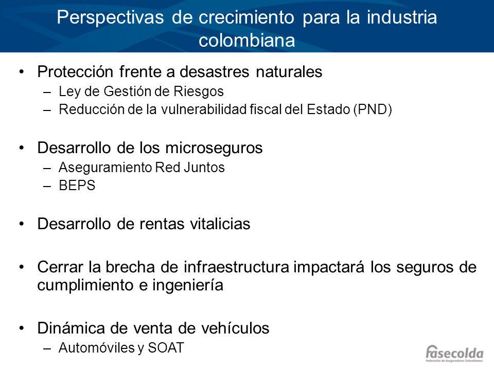 Perspectivas de crecimiento para la industria colombiana Protección frente a desastres naturales –Ley de Gestión de Riesgos –Reducción de la vulnerabi