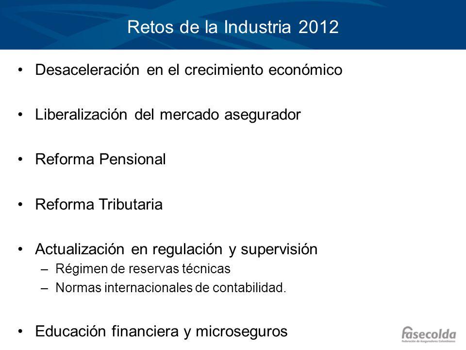 Retos de la Industria 2012 Desaceleración en el crecimiento económico Liberalización del mercado asegurador Reforma Pensional Reforma Tributaria Actua