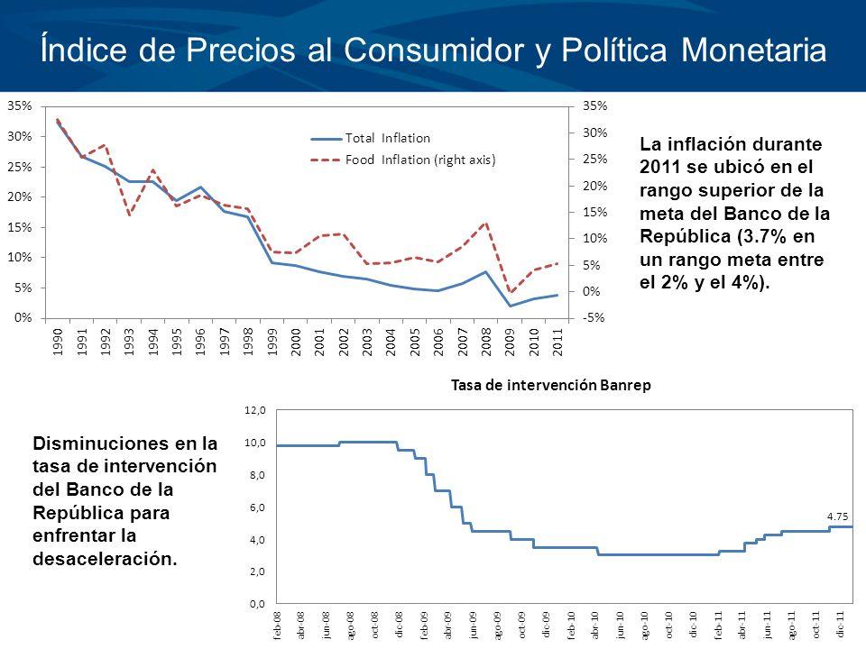 Índice de Precios al Consumidor y Política Monetaria La inflación durante 2011 se ubicó en el rango superior de la meta del Banco de la República (3.7