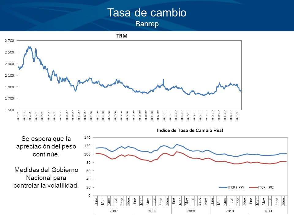 Las perspectivas de crecimiento son positivas La situación externa tendría un impacto moderado sobre la economía colombiana.