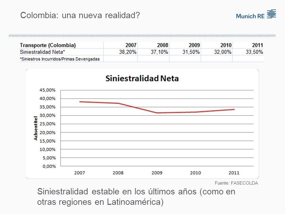 Colombia: una nueva realidad.