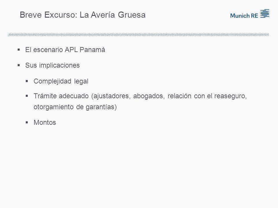 Breve Excurso: La Avería Gruesa El escenario APL Panamá Sus implicaciones Complejidad legal Trámite adecuado (ajustadores, abogados, relación con el reaseguro, otorgamiento de garantías) Montos