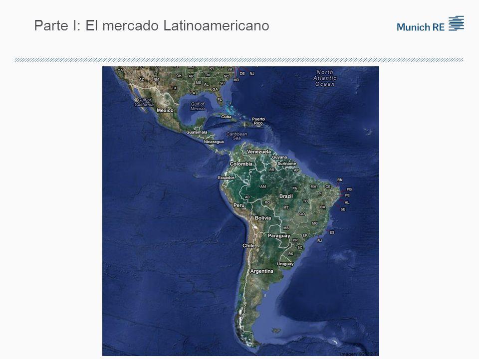 Parte I: El mercado Latinoamericano