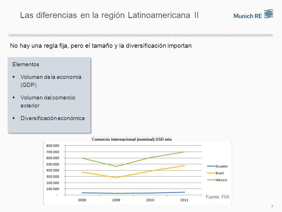 No hay una regla fija, pero el tamaño y la diversificación importan Las diferencias en la región Latinoamericana II Fuente: FMI 6