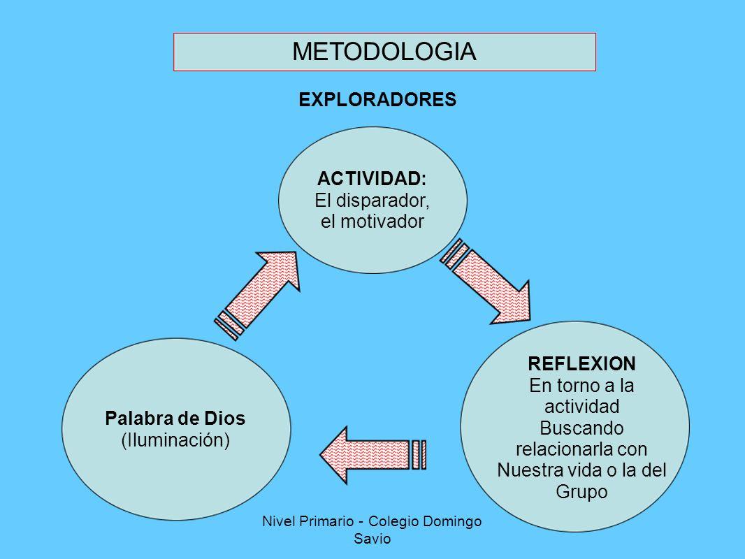 METODOLOGIA ACTIVIDAD: El disparador, el motivador REFLEXION En torno a la actividad Buscando relacionarla con Nuestra vida o la del Grupo Palabra de Dios (Iluminación) EXPLORADORES Nivel Primario - Colegio Domingo Savio