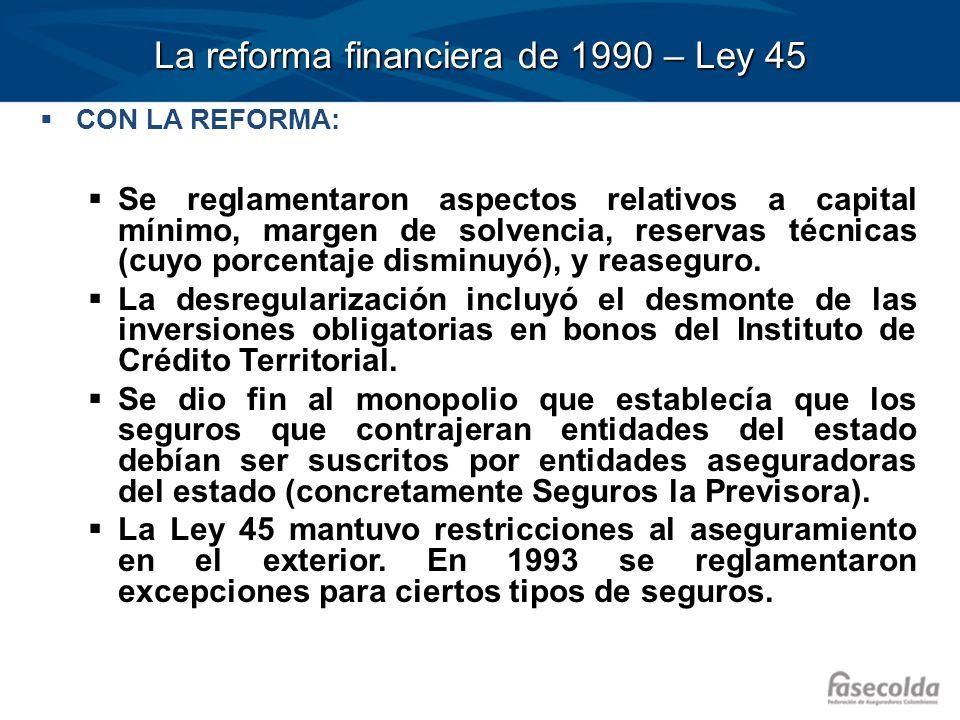 La reforma financiera de 1990 – Ley 45 CON LA REFORMA: Se reglamentaron aspectos relativos a capital mínimo, margen de solvencia, reservas técnicas (c