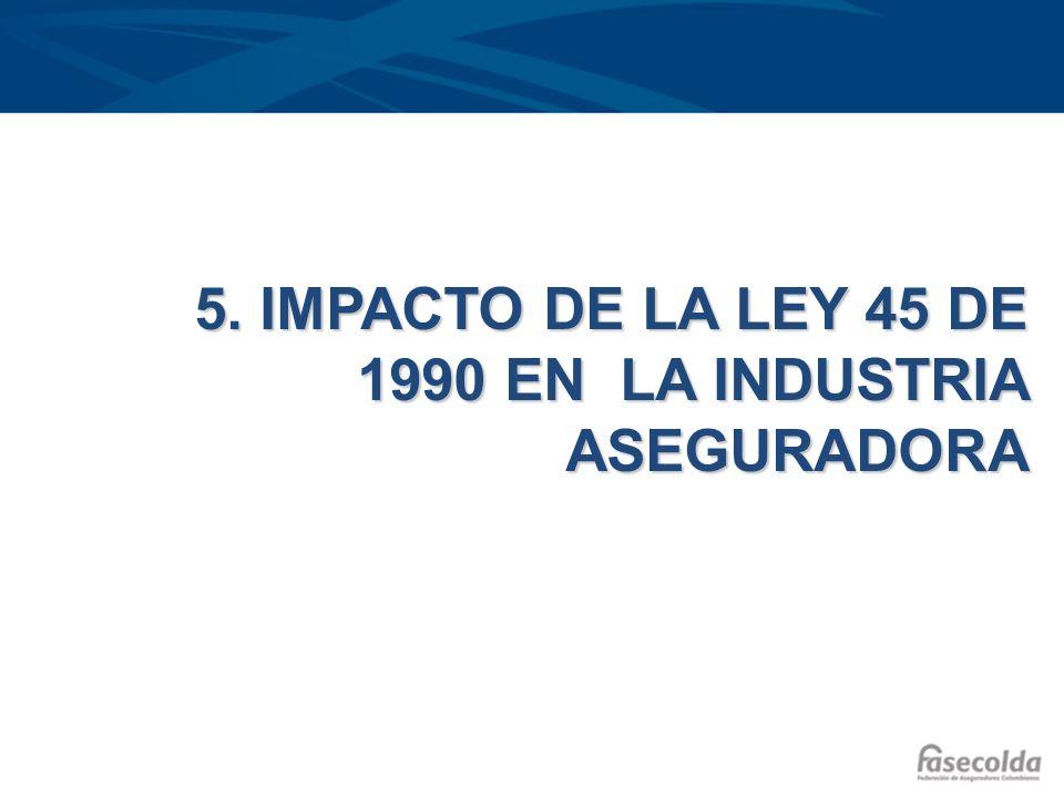 5. IMPACTO DE LA LEY 45 DE 1990 EN LA INDUSTRIA ASEGURADORA