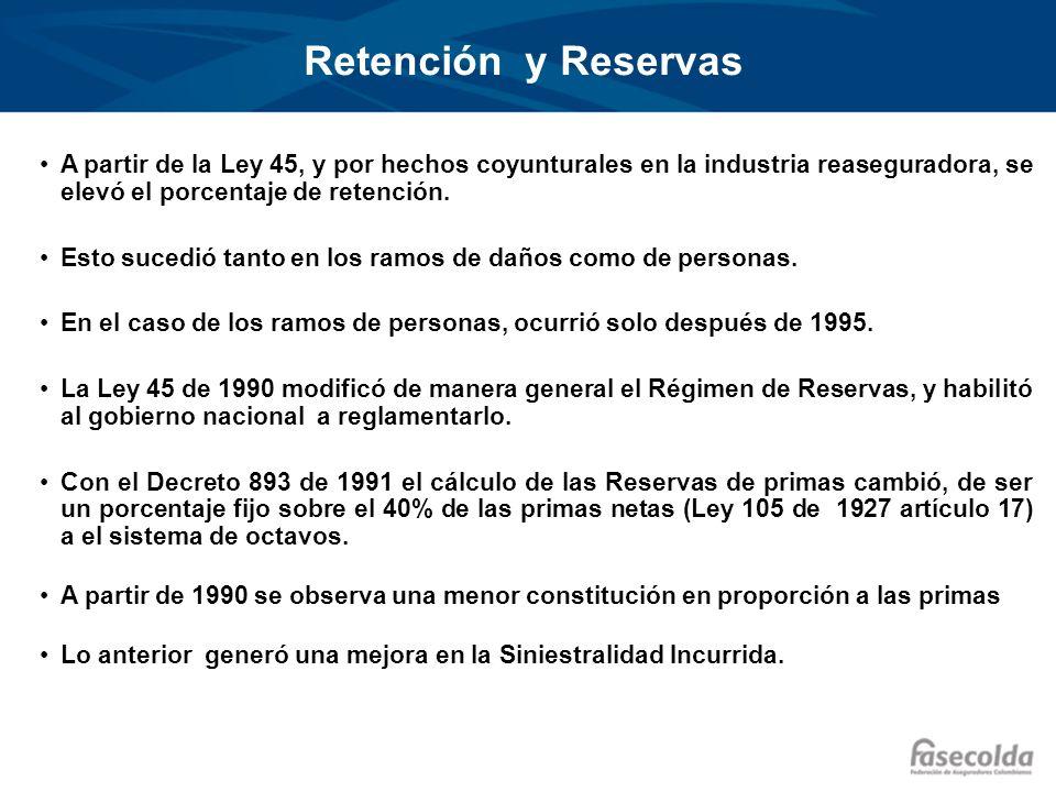 Retención y Reservas A partir de la Ley 45, y por hechos coyunturales en la industria reaseguradora, se elevó el porcentaje de retención. Esto sucedió