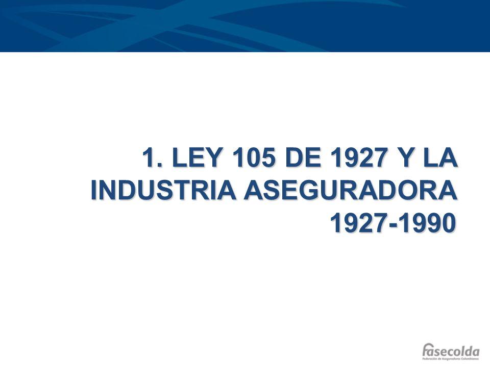 Ley 105 de 1927: Antecedentes La creación de la Superintendencia Bancaria en 1923 constituyó un desarrollo institucional del sector financiero que se dio conjuntamente con la creación del Banco de la República.