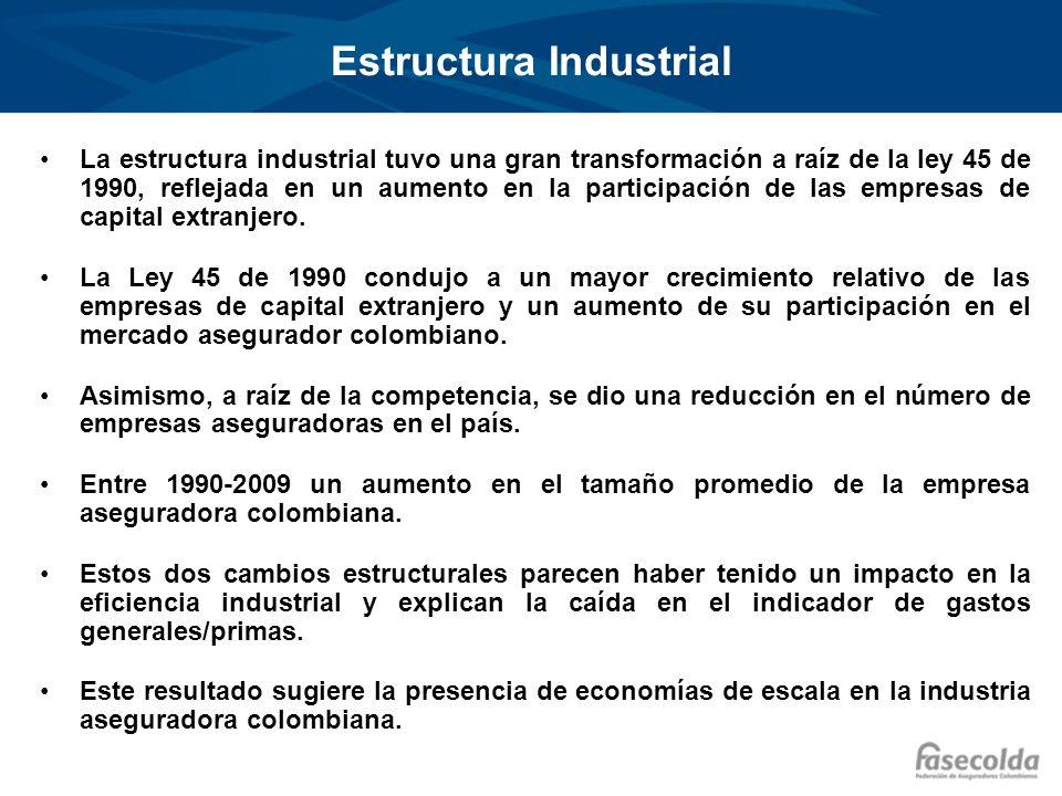 Estructura Industrial La estructura industrial tuvo una gran transformación a raíz de la ley 45 de 1990, reflejada en un aumento en la participación d