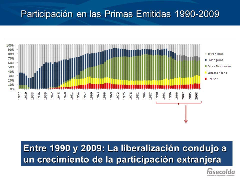 Participación en las Primas Emitidas 1990-2009 Entre 1990 y 2009: La liberalización condujo a un crecimiento de la participación extranjera