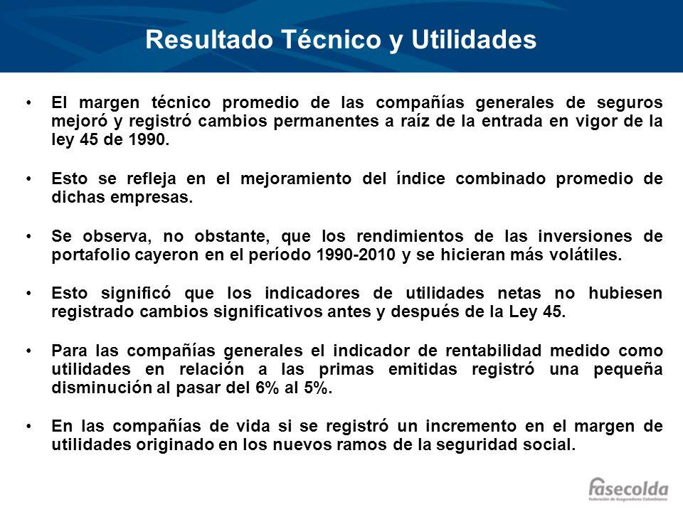 Resultado Técnico y Utilidades El margen técnico promedio de las compañías generales de seguros mejoró y registró cambios permanentes a raíz de la ent