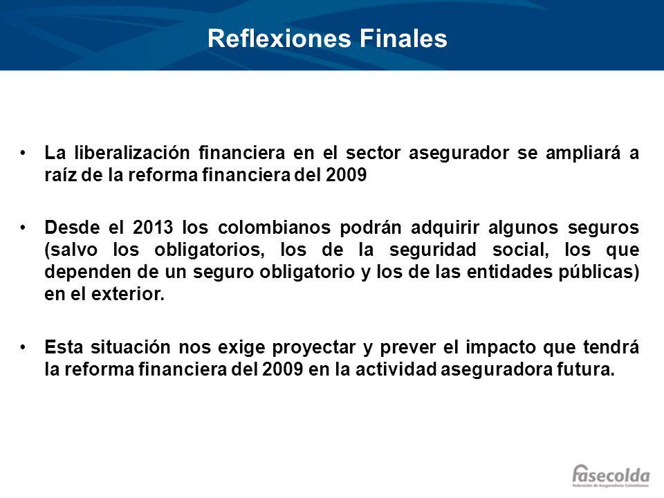 Reflexiones Finales La liberalización financiera en el sector asegurador se ampliará a raíz de la reforma financiera del 2009 Desde el 2013 los colomb