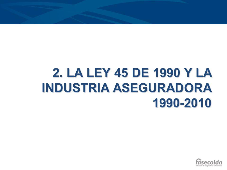 2. LA LEY 45 DE 1990 Y LA INDUSTRIA ASEGURADORA 1990-2010