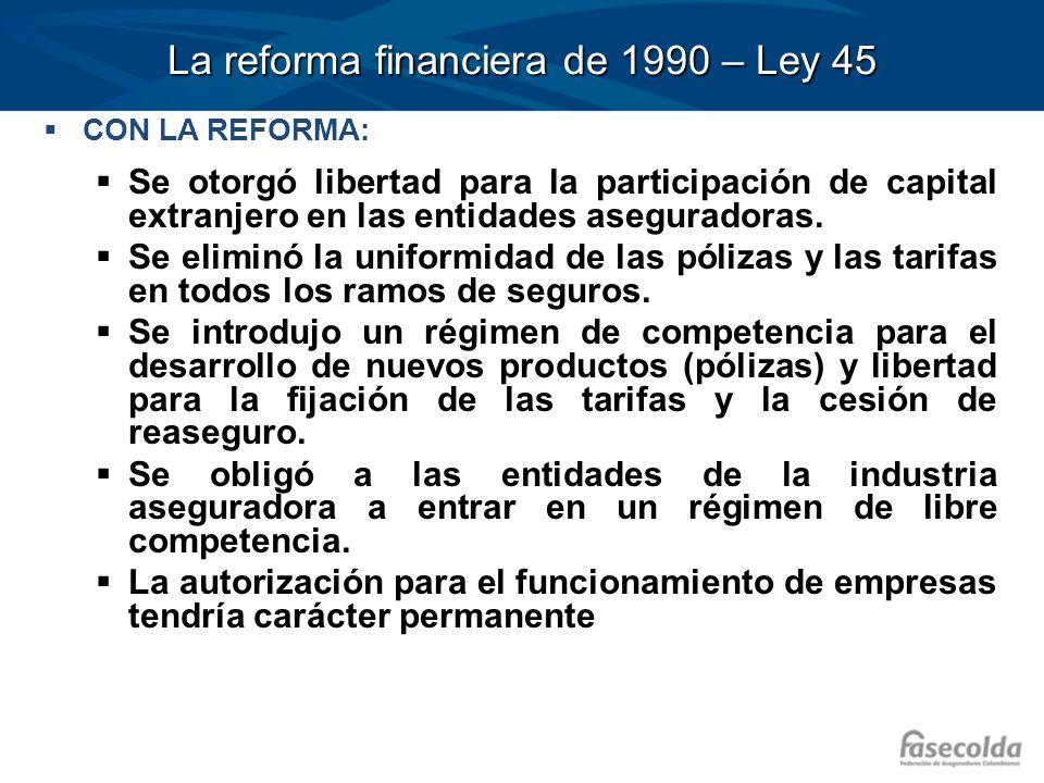La reforma financiera de 1990 – Ley 45 CON LA REFORMA: Se reglamentaron aspectos relativos a capital mínimo, margen de solvencia, reservas técnicas (cuyo porcentaje disminuyó), y reaseguro.