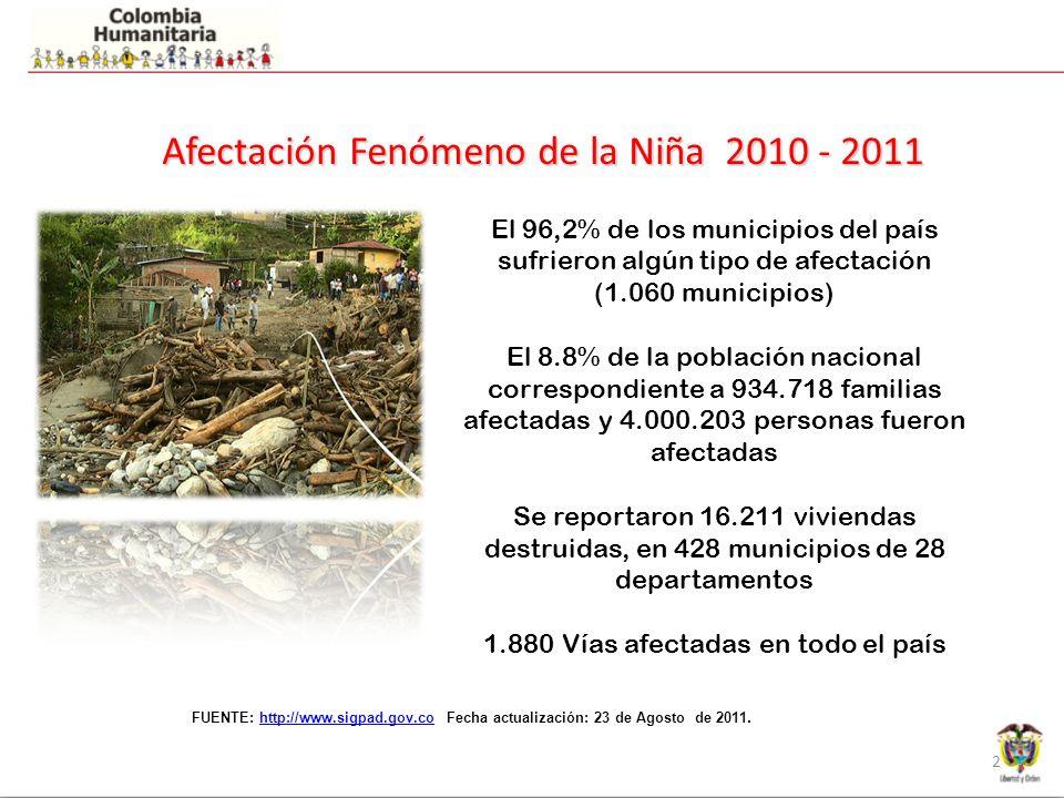 Afectación Fenómeno de la Niña 2010 - 2011 2 FUENTE: http://www.sigpad.gov.co Fecha actualización: 23 de Agosto de 2011.http://www.sigpad.gov.co El 96,2% de los municipios del país sufrieron algún tipo de afectación (1.060 municipios) El 8.8% de la población nacional correspondiente a 934.718 familias afectadas y 4.000.203 personas fueron afectadas Se reportaron 16.211 viviendas destruidas, en 428 municipios de 28 departamentos 1.880 Vías afectadas en todo el país