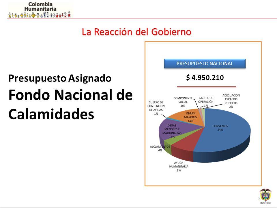 La Reacción del Gobierno Presupuesto Asignado Fondo Nacional de Calamidades $ 4.950.210 PRESUPUESTO NACIONAL 3