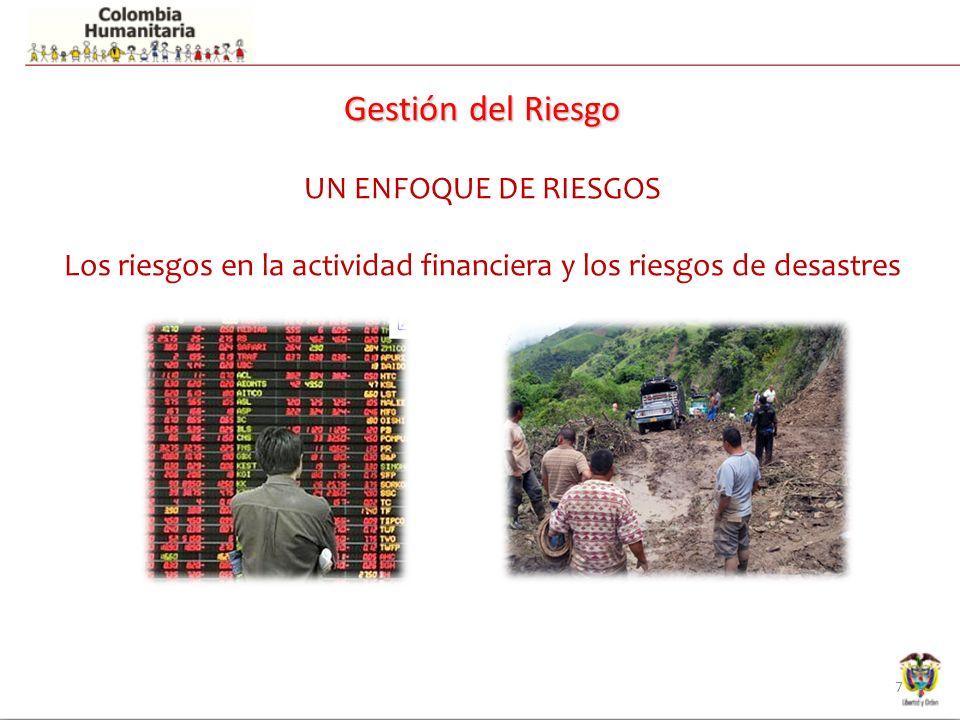 Gestión del Riesgo Retos: Estabilidad jurídica Institucionalidad Falta de confianza Futuros desastres Riesgo = Mitigable + Residual