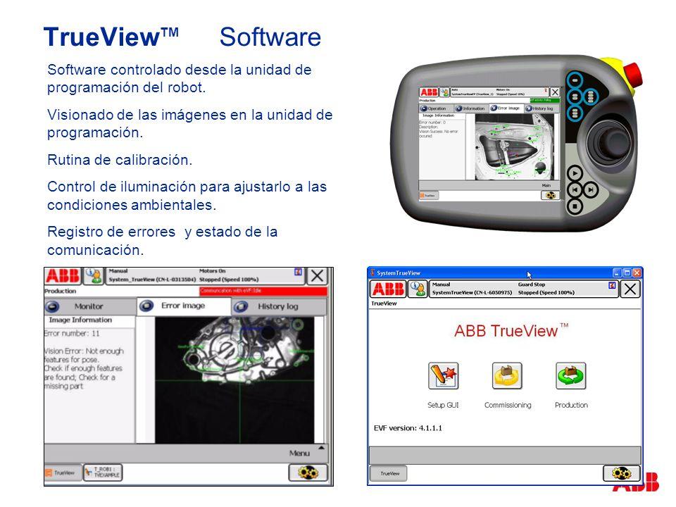 TrueView TM Software Software controlado desde la unidad de programación del robot. Visionado de las imágenes en la unidad de programación. Rutina de