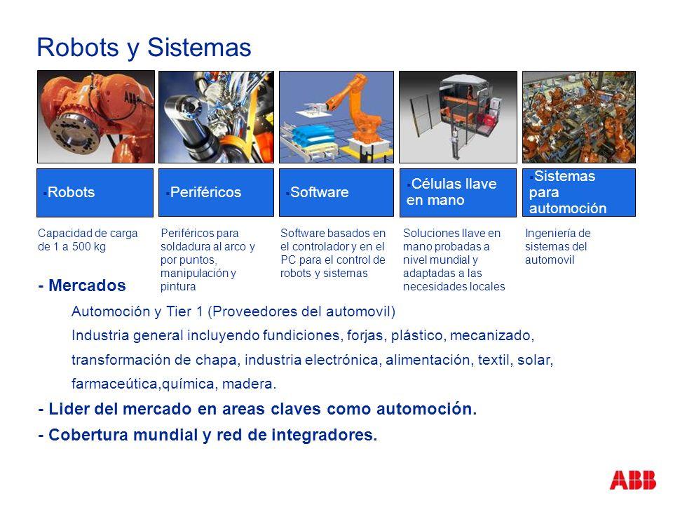 Robots y Sistemas Células llave en mano Periféricos Sistemas para automoción Robots Software Capacidad de carga de 1 a 500 kg Periféricos para soldadu