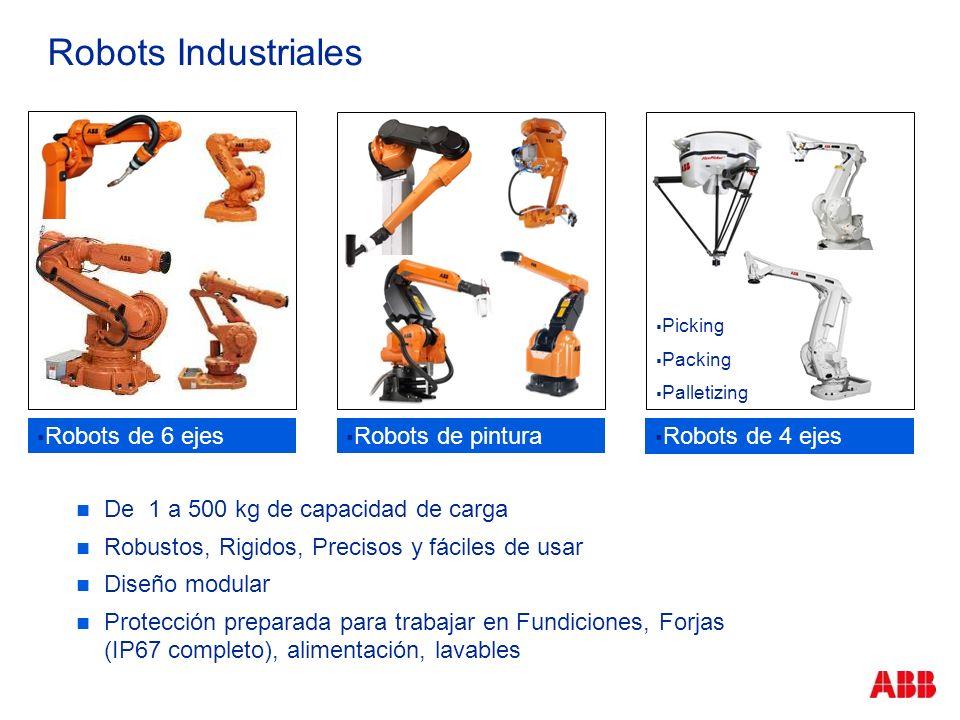 Robots pequeños: Capacidad de carga de 3 a 60 kg 3kg 0.5m 6kg 0,81m 6-8.5kg 1.2/1.45m 4kg 1.5 m 5-20kg 1.5/1.8m 20-60 kg 2.05/2.55m IRB120 IRB140 IRB1600 IRB4600 IRB2600 Integrated Dressing IRB1600ID