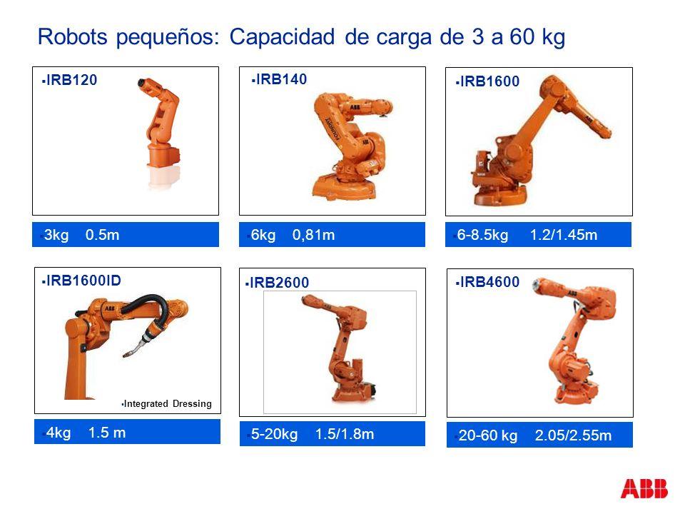Robots grandes: Capacidad de carga de 90 a 500 kg 150kg 2.2m 205kg 1.9 m 130kg 3.1m 150-500kg 2.55/3.5m 130-235kg 2.55/3.2m 90-200 kg 3.0/3.9m IRB6620 IRB6660 Pre Machining IRB6650S IRB7600 IRB6660 Press Tending * 650kg capacity with wrist down IRB6640