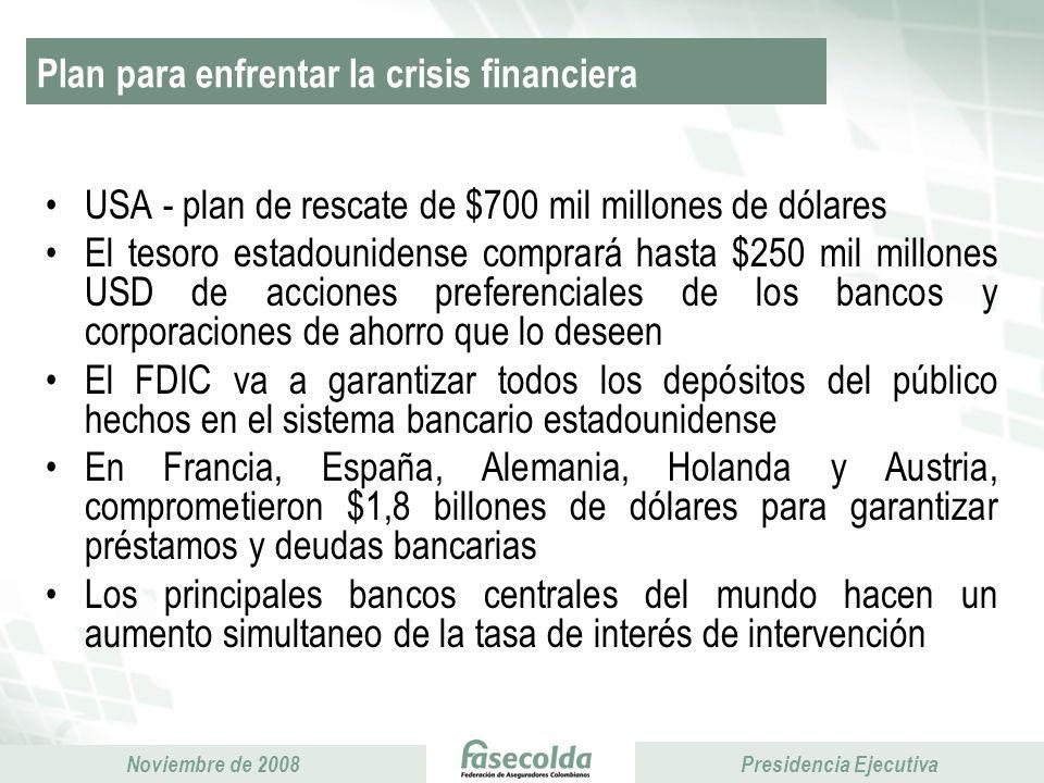 Presidencia Ejecutiva Noviembre de 2008 Presidencia Ejecutiva Pensionados Rentas vitalicias por tipo de pensión Fuente: Superfinanciera, Asofondos