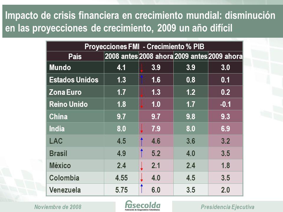 Presidencia Ejecutiva Noviembre de 2008 Presidencia Ejecutiva Impacto de la crisis en Colombia El actual debilitamiento financiero de Estados Unidos y otras economías desarrolladas posiblemente lleve a bajas más profundas y prolongadas de estas economías ¿Cuáles son los efectos sobre Colombia.