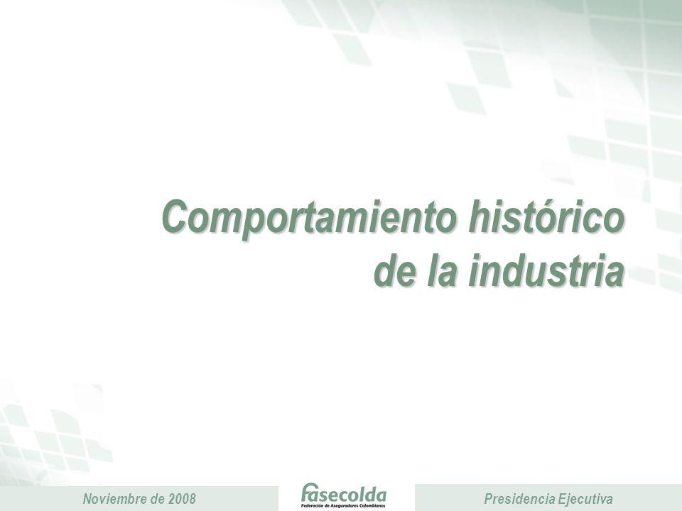 Presidencia Ejecutiva Noviembre de 2008 Presidencia Ejecutiva Comportamiento histórico de largo plazo En Colombia, el total de la industria aseguradora creció en promedio alrededor de 7% real entre 1975 y 2007.