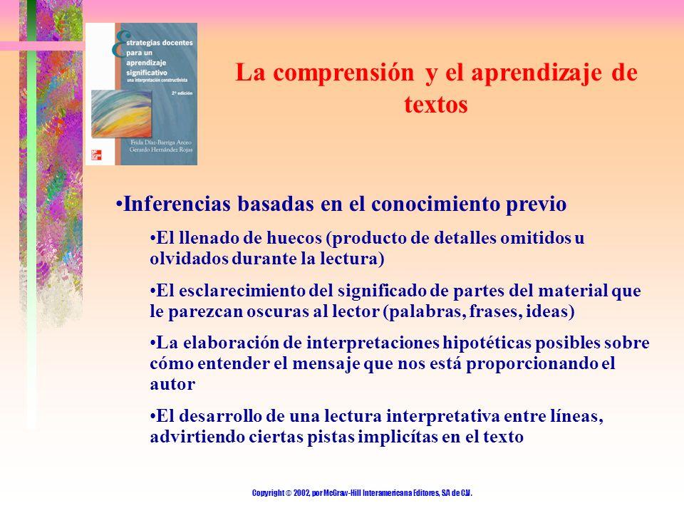 Copyright © 2002, por McGraw-Hill Interamericana Editores, S.A de C.V. La comprensión y el aprendizaje de textos Inferencias basadas en el conocimient