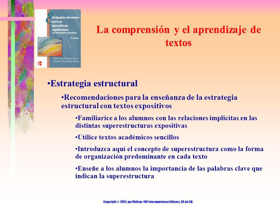 Copyright © 2002, por McGraw-Hill Interamericana Editores, S.A de C.V. La comprensión y el aprendizaje de textos Estrategia estructural Recomendacione