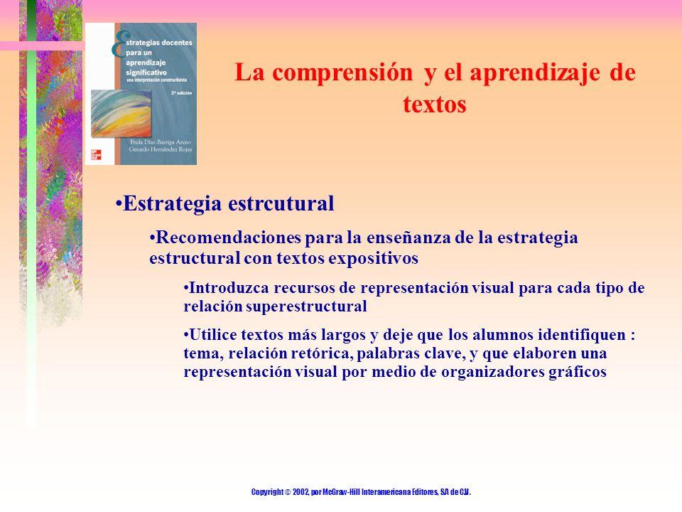 Copyright © 2002, por McGraw-Hill Interamericana Editores, S.A de C.V. La comprensión y el aprendizaje de textos Estrategia estrcutural Recomendacione