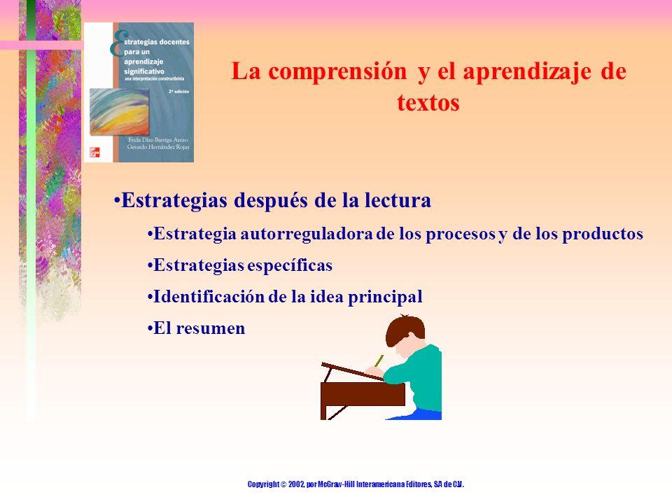 Copyright © 2002, por McGraw-Hill Interamericana Editores, S.A de C.V. La comprensión y el aprendizaje de textos Estrategias después de la lectura Est