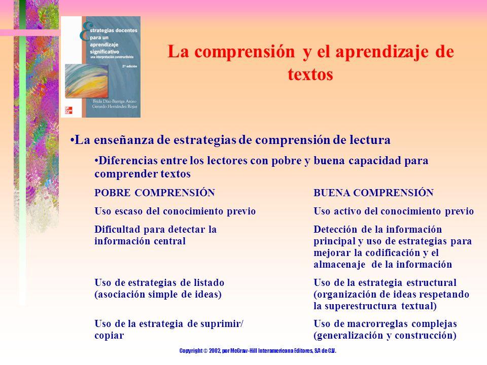 Copyright © 2002, por McGraw-Hill Interamericana Editores, S.A de C.V. La comprensión y el aprendizaje de textos La enseñanza de estrategias de compre