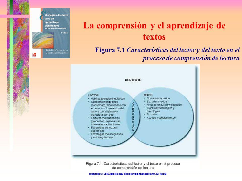 Copyright © 2002, por McGraw-Hill Interamericana Editores, S.A de C.V. La comprensión y el aprendizaje de textos Figura 7.1 Características del lector
