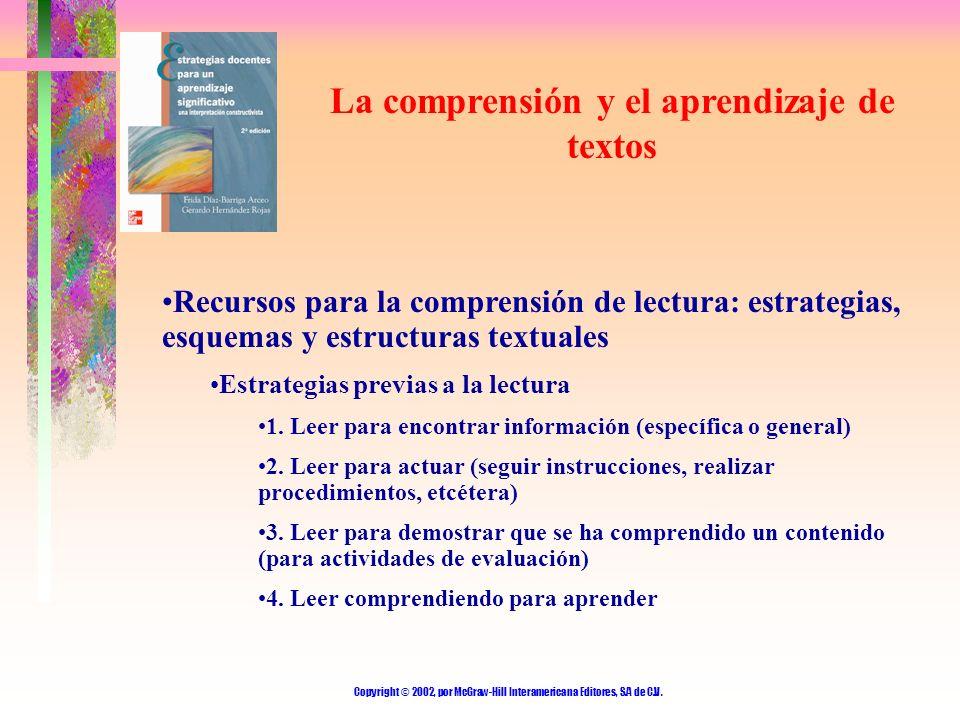 Copyright © 2002, por McGraw-Hill Interamericana Editores, S.A de C.V. La comprensión y el aprendizaje de textos Recursos para la comprensión de lectu