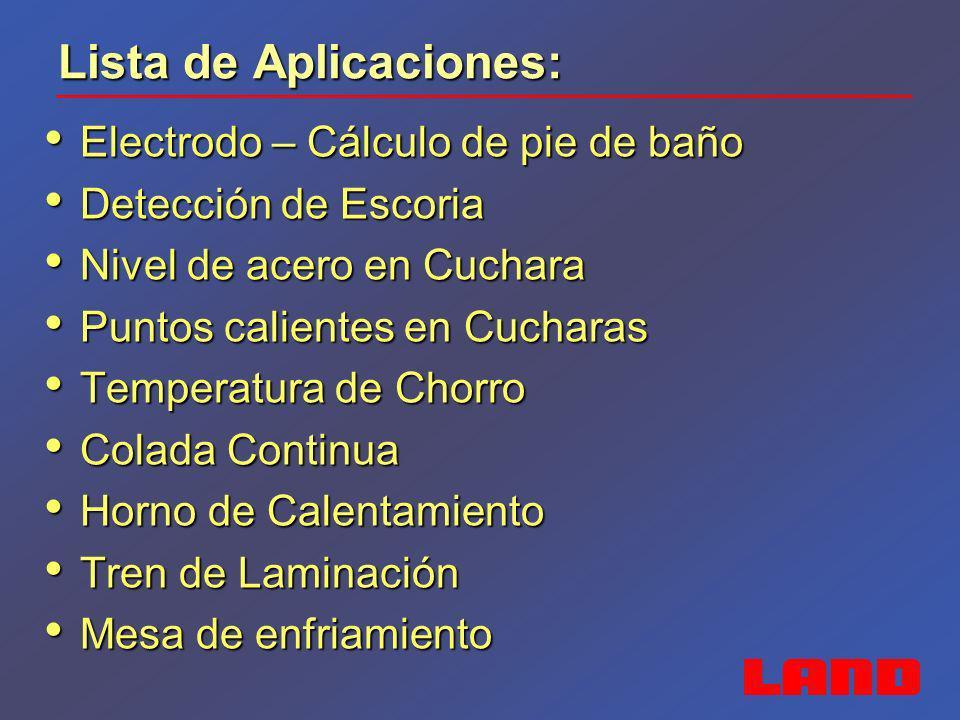 Lista de Aplicaciones: Electrodo – Cálculo de pie de baño Electrodo – Cálculo de pie de baño Detección de Escoria Detección de Escoria Nivel de acero