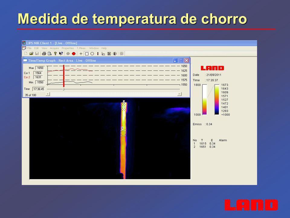 Medida de temperatura de chorro