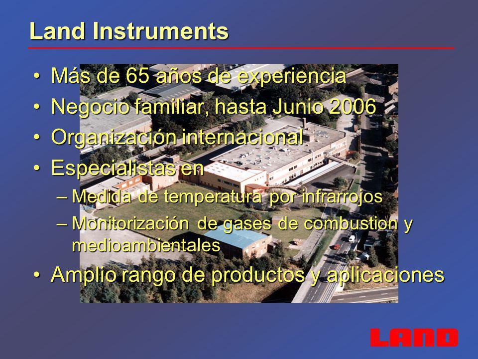 Land Instruments Ametek Pertenece al grupo AMETEK desde Junio 2006Pertenece al grupo AMETEK desde Junio 2006 AmetekAmetek –Fabricante mundial de instrumentos electrónicos y equipos electromecánicos –Ventas anuales superiores a $3.3 billion.
