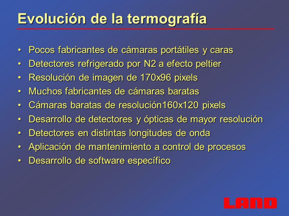 Evolución de la termografía Pocos fabricantes de cámaras portátiles y carasPocos fabricantes de cámaras portátiles y caras Detectores refrigerado por