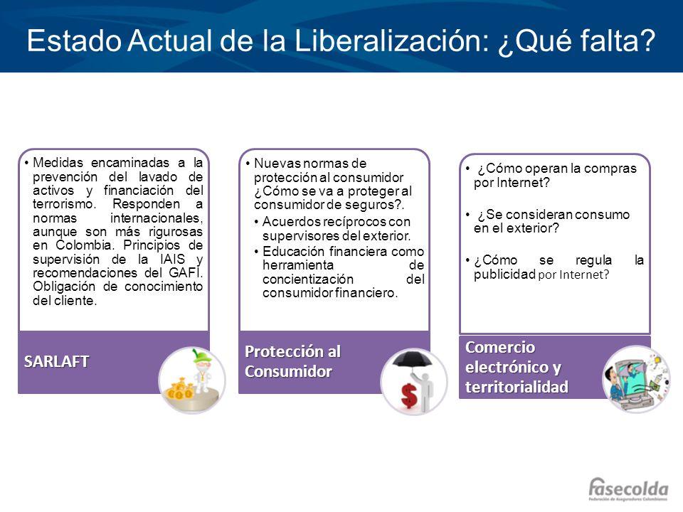 Estado Actual de la Liberalización: ¿Qué falta? Medidas encaminadas a la prevención del lavado de activos y financiación del terrorismo. Responden a n