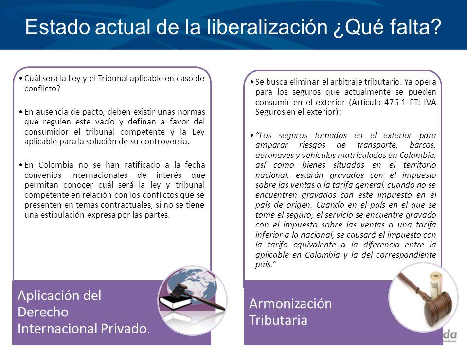 Estado actual de la liberalización ¿Qué falta? Cuál será la Ley y el Tribunal aplicable en caso de conflicto? En ausencia de pacto, deben existir unas