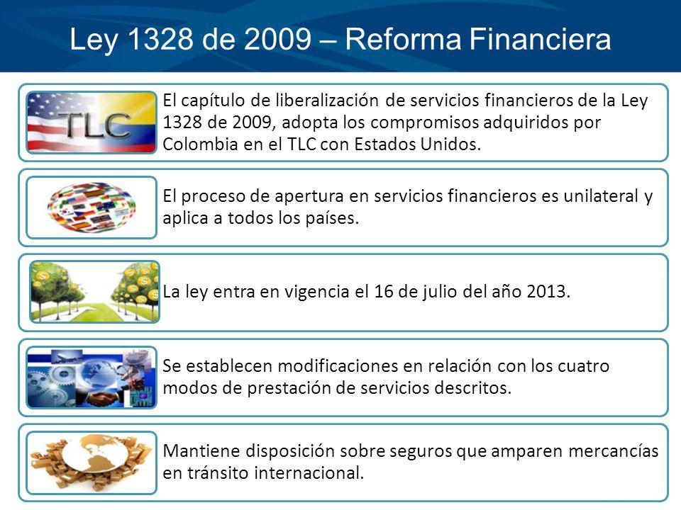 Ley 1328 de 2009 – Reforma Financiera El capítulo de liberalización de servicios financieros de la Ley 1328 de 2009, adopta los compromisos adquiridos